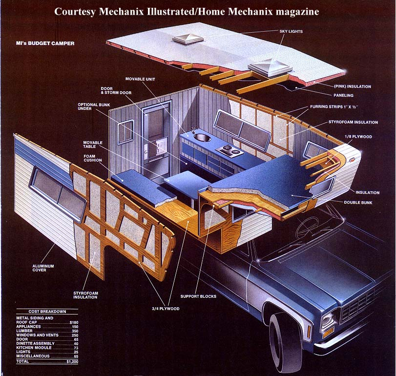 Vintage truck campers stuff about demountables purchase rqriley malvernweather Image collections